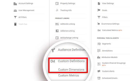 How to Display a Popular Posts List in WordPress